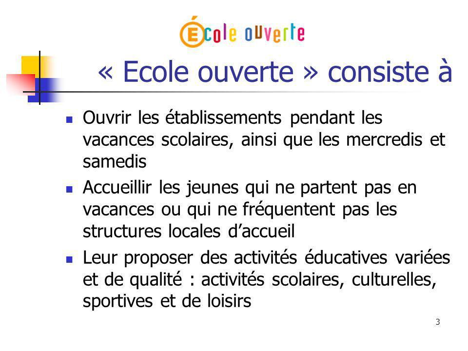 3 « Ecole ouverte » consiste à Ouvrir les établissements pendant les vacances scolaires, ainsi que les mercredis et samedis Accueillir les jeunes qui
