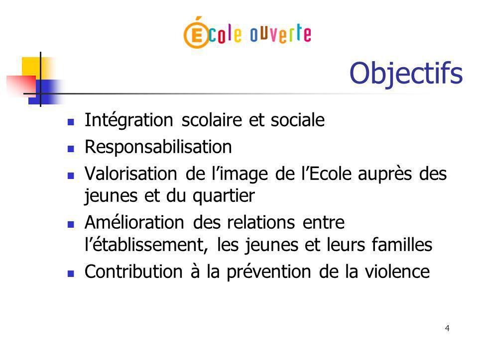4 Objectifs Intégration scolaire et sociale Responsabilisation Valorisation de limage de lEcole auprès des jeunes et du quartier Amélioration des rela
