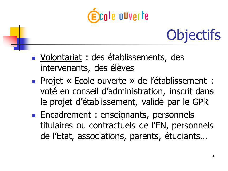 6 Objectifs Volontariat : des établissements, des intervenants, des élèves Projet « Ecole ouverte » de létablissement : voté en conseil dadministratio