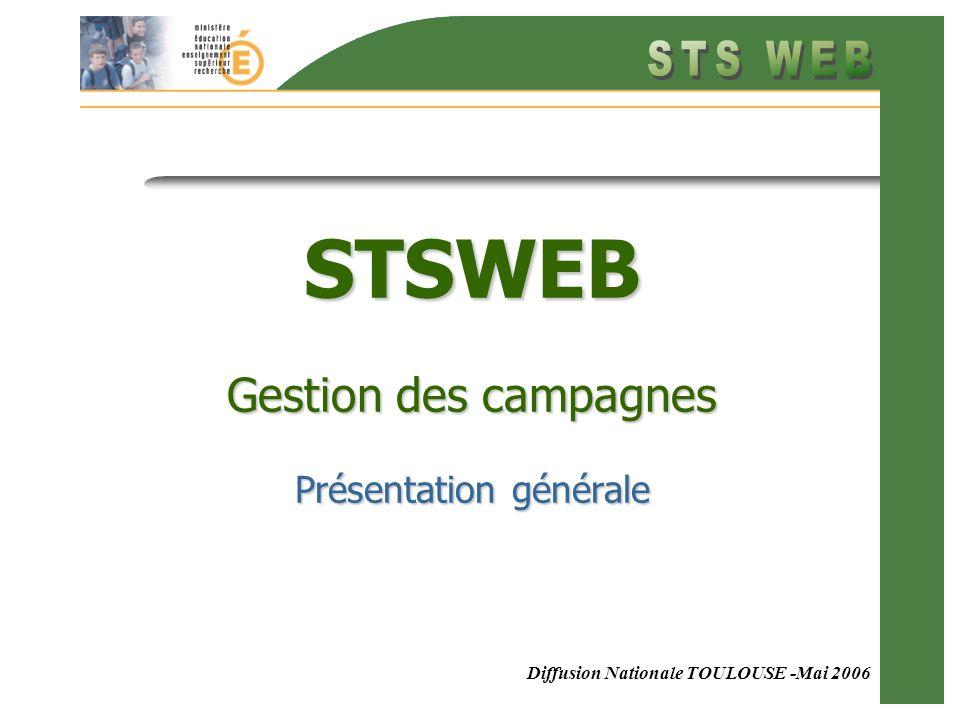 Diffusion Nationale TOULOUSE -Mai 2006 STSWEB Gestion des campagnes Présentation générale