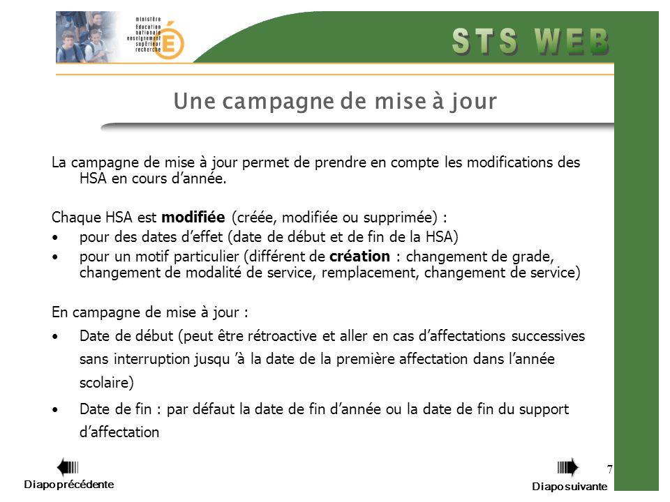 Diapo précédente Diapo suivante 7 Une campagne de mise à jour La campagne de mise à jour permet de prendre en compte les modifications des HSA en cours dannée.