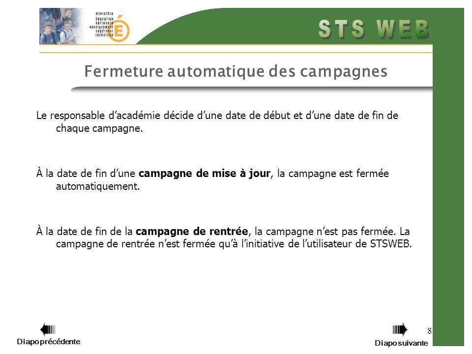 Diapo précédente Diapo suivante 8 Fermeture automatique des campagnes Le responsable dacadémie décide dune date de début et dune date de fin de chaque campagne.