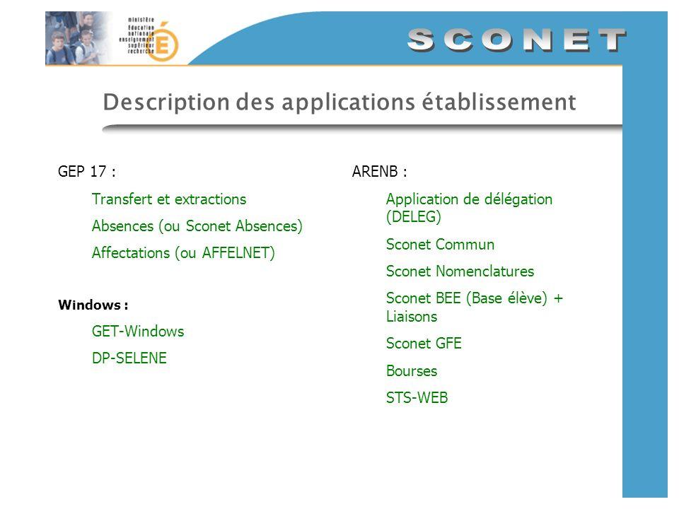 Description des applications établissement GEP 17 : Transfert et extractions Absences (ou Sconet Absences) Affectations (ou AFFELNET) Windows : GET-Wi