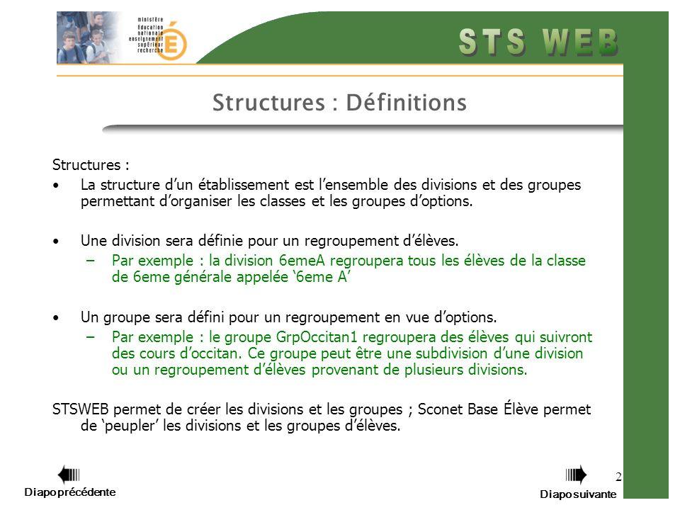 2 Structures : Définitions Structures : La structure dun établissement est lensemble des divisions et des groupes permettant dorganiser les classes et les groupes doptions.