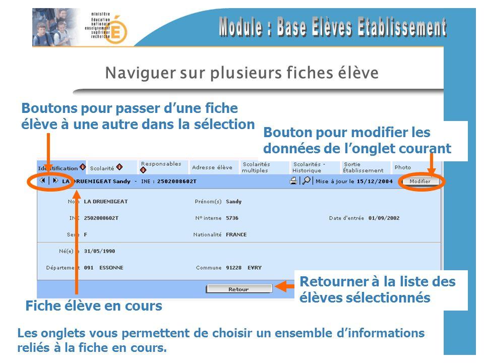 Naviguer sur plusieurs fiches élève Les onglets vous permettent de choisir un ensemble dinformations reliés à la fiche en cours. Retourner à la liste