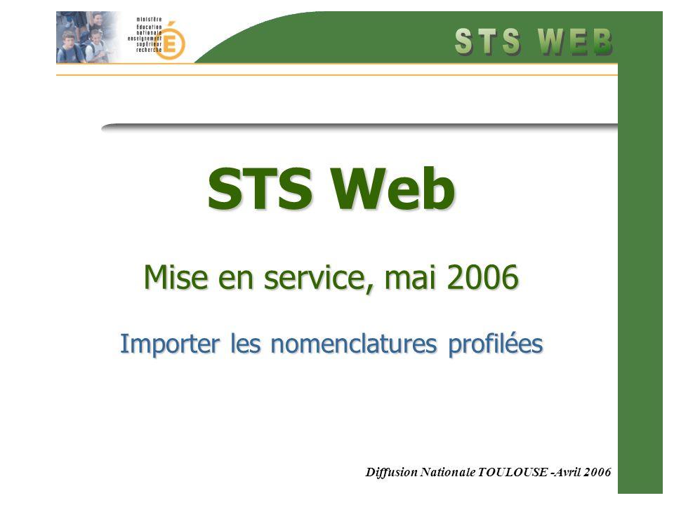 Diffusion Nationale TOULOUSE -Avril 2006 STS Web Mise en service, mai 2006 Importer les nomenclatures profilées