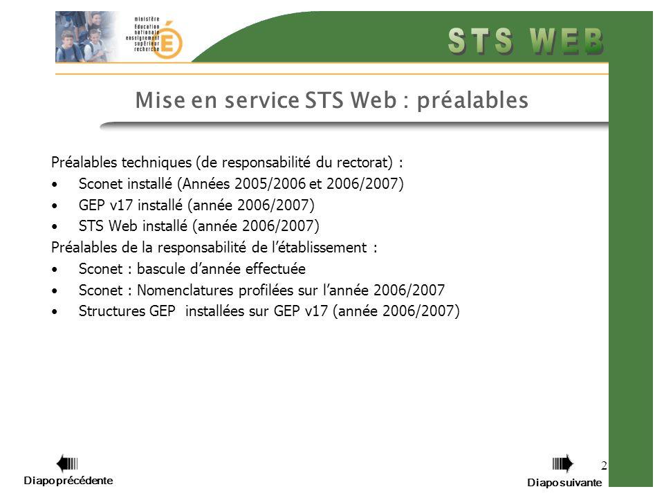 2 Mise en service STS Web : préalables Préalables techniques (de responsabilité du rectorat) : Sconet installé (Années 2005/2006 et 2006/2007) GEP v17