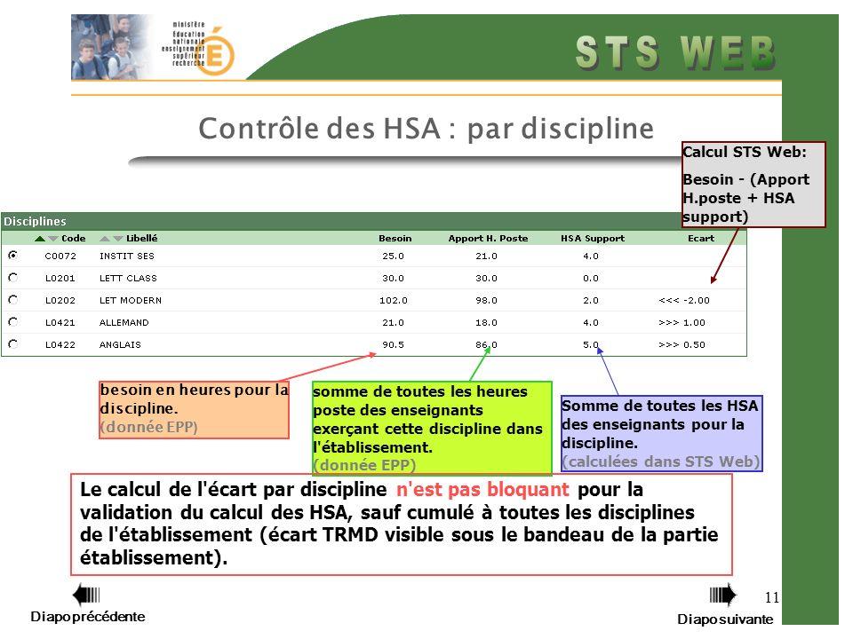 Diapo précédente Diapo suivante 11 Contrôle des HSA : par discipline besoin en heures pour la discipline. (donnée EPP ) somme de toutes les heures pos