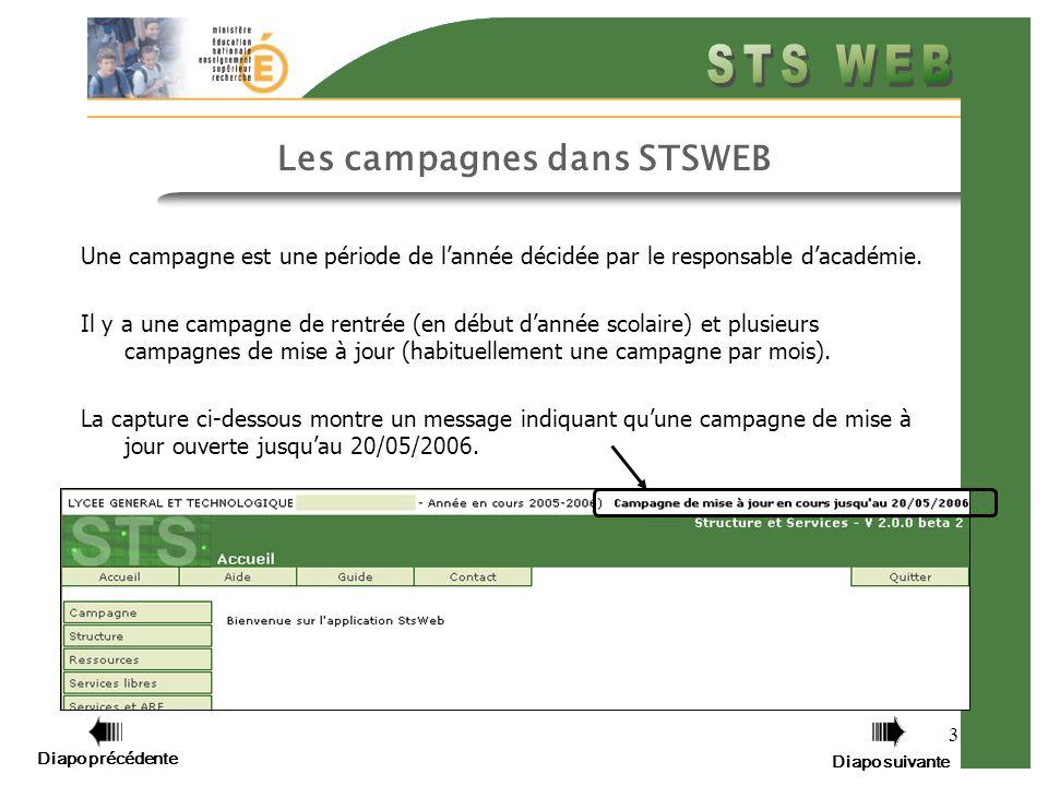 Diapo précédente Diapo suivante 3 Les campagnes dans STSWEB Une campagne est une période de lannée décidée par le responsable dacadémie. Il y a une ca