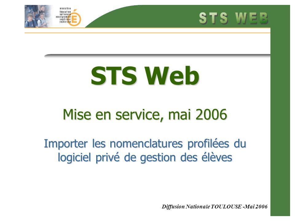 Diffusion Nationale TOULOUSE -Mai 2006 STS Web Mise en service, mai 2006 Importer les nomenclatures profilées du logiciel privé de gestion des élèves