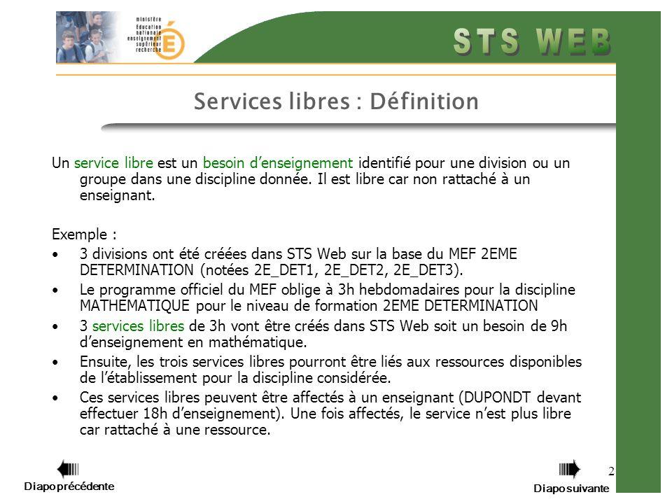 2 Services libres : Définition Un service libre est un besoin denseignement identifié pour une division ou un groupe dans une discipline donnée.