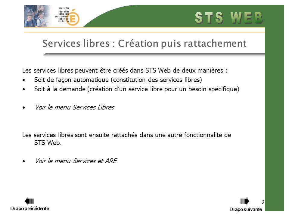 3 Services libres : Création puis rattachement Les services libres peuvent être créés dans STS Web de deux manières : Soit de façon automatique (const
