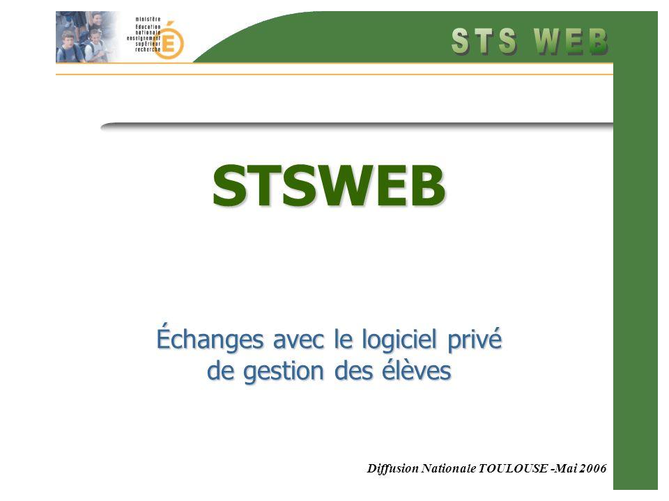 Diffusion Nationale TOULOUSE -Mai 2006 STSWEB Échanges avec le logiciel privé de gestion des élèves