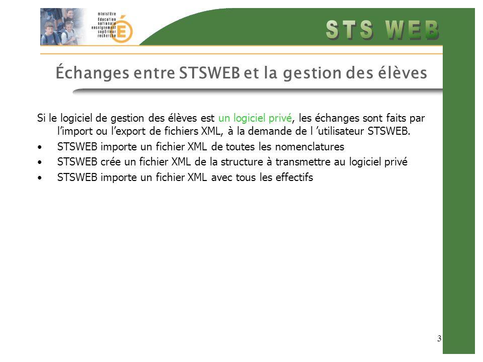 4 Importation des nomenclatures vers STSWEB Les informations importées du logiciel privé de gestion des élèves : toutes les nomenclatures –en particulier : les MEF, les programmes et les matières STWEB importe un fichier au format XML.