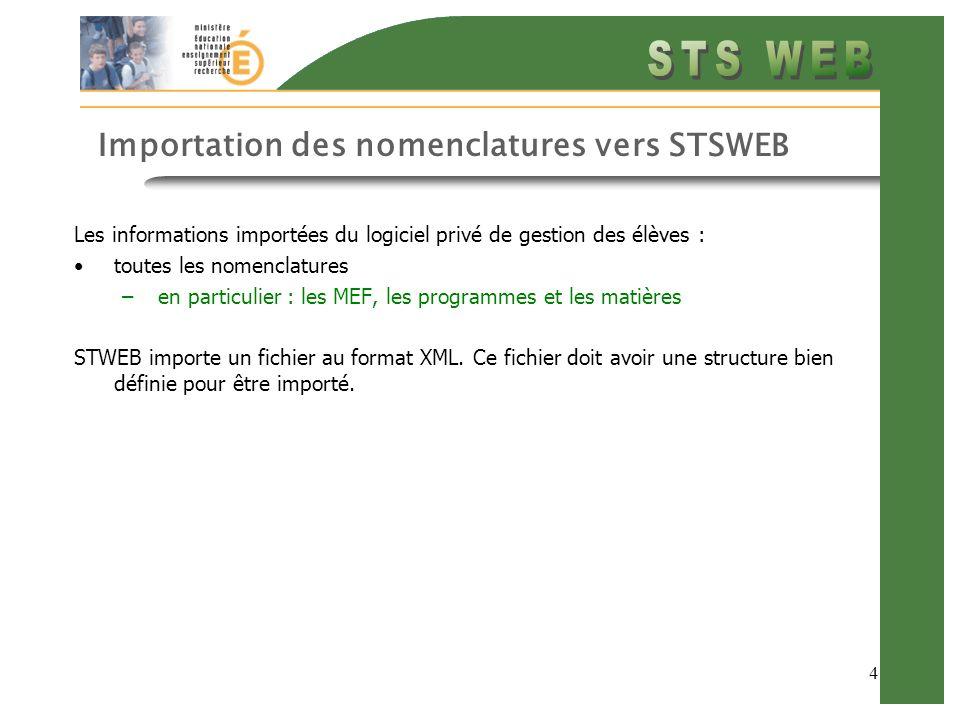 4 Importation des nomenclatures vers STSWEB Les informations importées du logiciel privé de gestion des élèves : toutes les nomenclatures –en particul