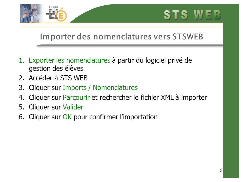 5 Importer des nomenclatures vers STSWEB 1.Exporter les nomenclatures à partir du logiciel privé de gestion des élèves 2.Accéder à STS WEB 3.Cliquer sur Imports / Nomenclatures 4.Cliquer sur Parcourir et rechercher le fichier XML à importer 5.Cliquer sur Valider 6.Cliquer sur OK pour confirmer limportation