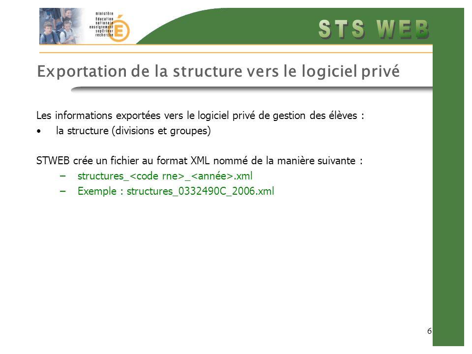 6 Exportation de la structure vers le logiciel privé Les informations exportées vers le logiciel privé de gestion des élèves : la structure (divisions et groupes) STWEB crée un fichier au format XML nommé de la manière suivante : –structures_ _.xml –Exemple : structures_0332490C_2006.xml