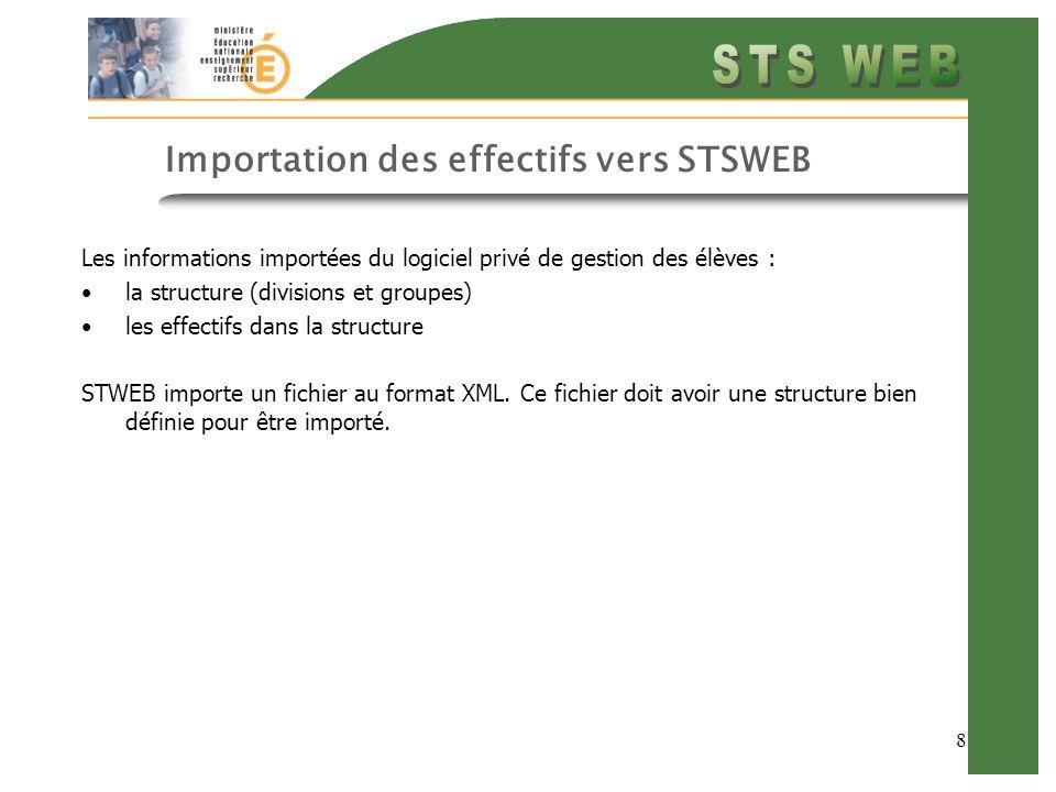 9 Importer les effectifs vers STSWEB 1.Exporter les effectifs à partir du logiciel privé de gestion des élèves 2.Accéder à STS WEB 3.Cliquer sur Imports / Effectifs 4.Cliquer sur Parcourir et rechercher le fichier XML à importer 5.Cliquer sur Valider 6.Cliquer sur OK pour confirmer limportation