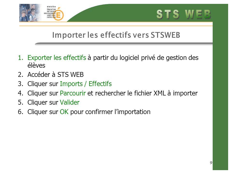 9 Importer les effectifs vers STSWEB 1.Exporter les effectifs à partir du logiciel privé de gestion des élèves 2.Accéder à STS WEB 3.Cliquer sur Impor