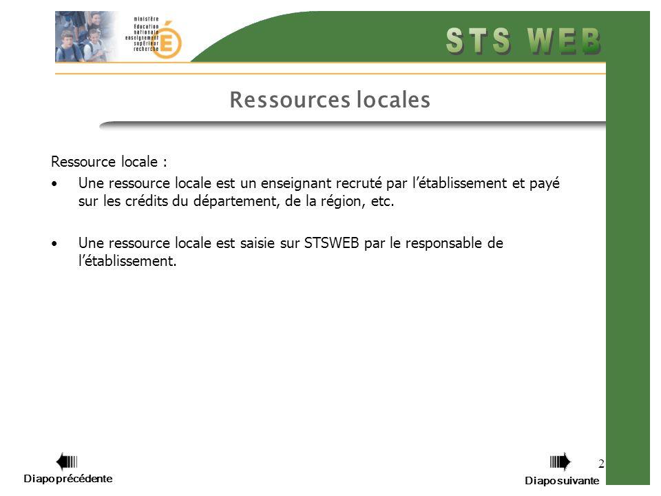 2 Ressources locales Ressource locale : Une ressource locale est un enseignant recruté par létablissement et payé sur les crédits du département, de la région, etc.