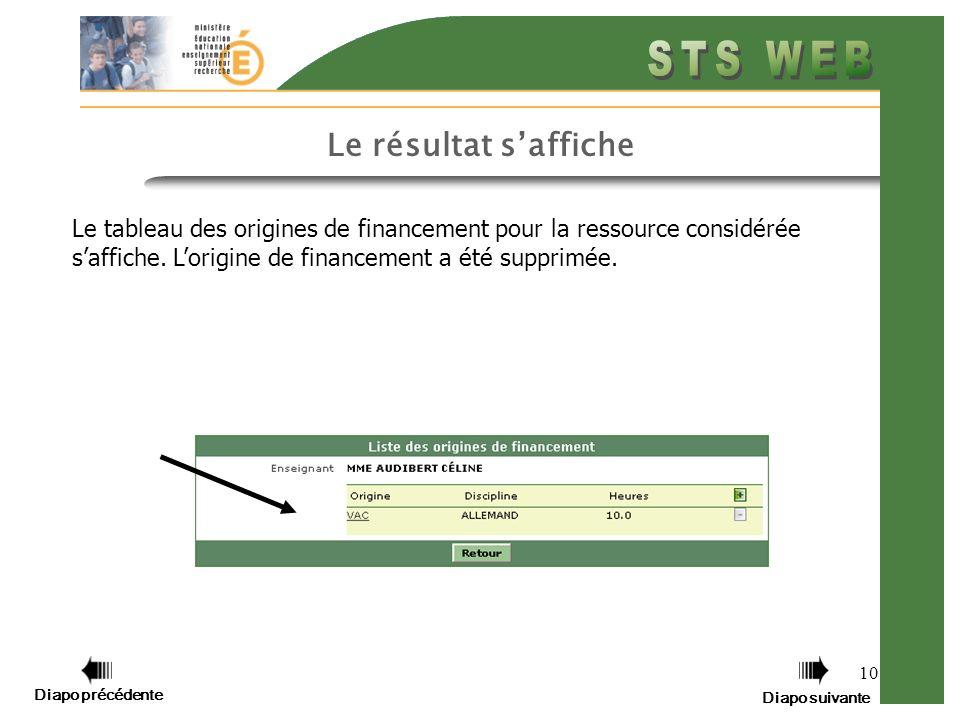 10 Le résultat saffiche Le tableau des origines de financement pour la ressource considérée saffiche.