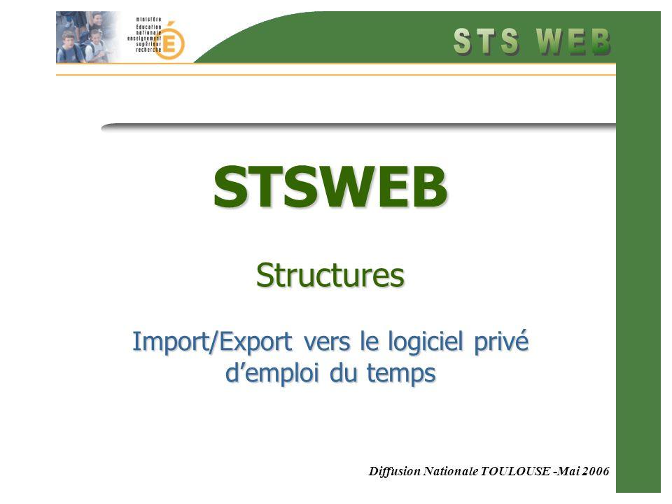 Diffusion Nationale TOULOUSE -Mai 2006 STSWEB Structures Import/Export vers le logiciel privé demploi du temps