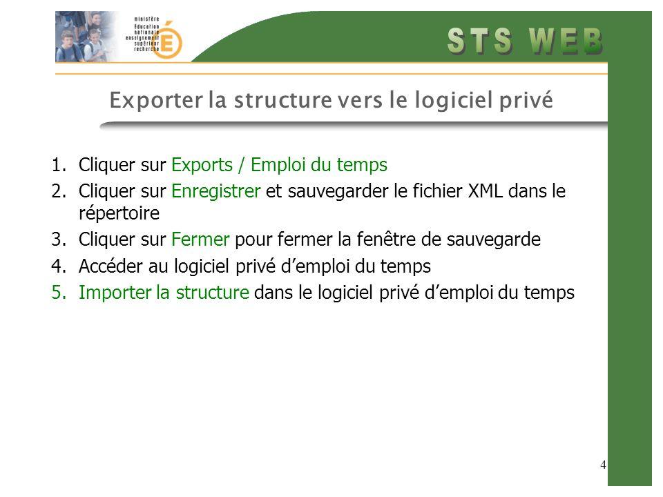 4 Exporter la structure vers le logiciel privé 1.Cliquer sur Exports / Emploi du temps 2.Cliquer sur Enregistrer et sauvegarder le fichier XML dans le répertoire 3.Cliquer sur Fermer pour fermer la fenêtre de sauvegarde 4.Accéder au logiciel privé demploi du temps 5.Importer la structure dans le logiciel privé demploi du temps