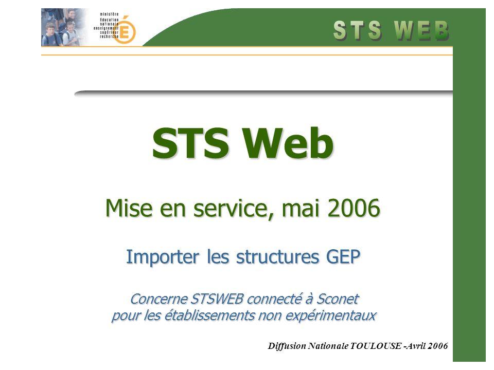 Diffusion Nationale TOULOUSE -Avril 2006 STS Web Mise en service, mai 2006 Importer les structures GEP Concerne STSWEB connecté à Sconet pour les établissements non expérimentaux