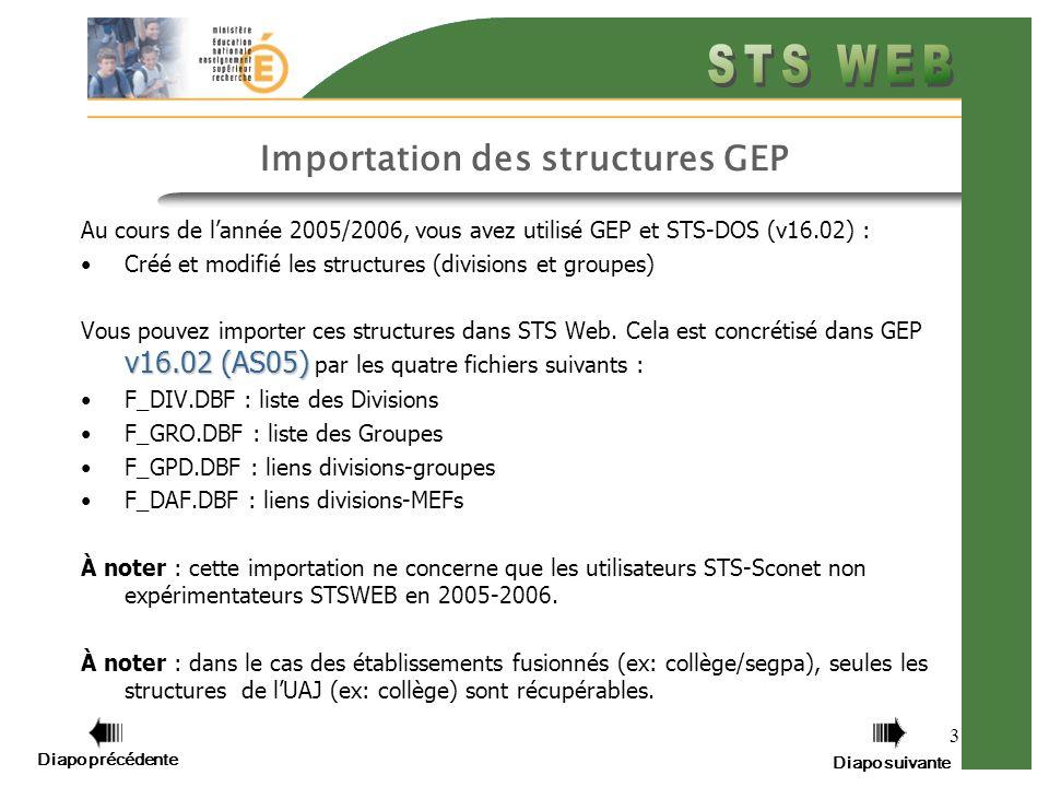 3 Importation des structures GEP Au cours de lannée 2005/2006, vous avez utilisé GEP et STS-DOS (v16.02) : Créé et modifié les structures (divisions et groupes) v16.02 (AS05) Vous pouvez importer ces structures dans STS Web.