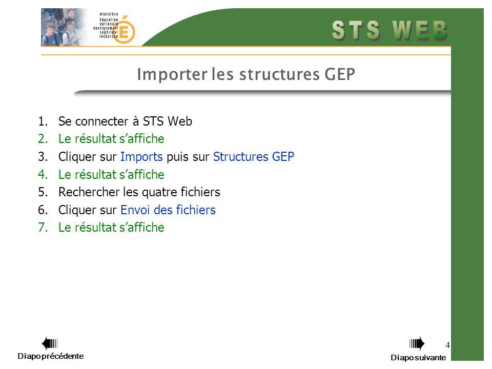 4 Importer les structures GEP 1.Se connecter à STS Web 2.Le résultat saffiche 3.Cliquer sur Imports puis sur Structures GEP 4.Le résultat saffiche 5.Rechercher les quatre fichiers 6.Cliquer sur Envoi des fichiers 7.Le résultat saffiche Diapo précédente Diapo suivante