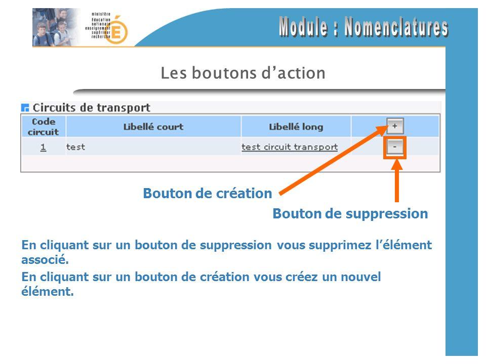 Les boutons daction En cliquant sur un bouton de suppression vous supprimez lélément associé.