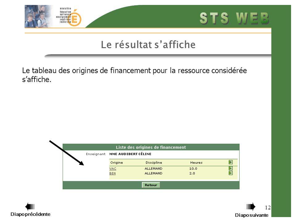 12 Le résultat saffiche Le tableau des origines de financement pour la ressource considérée saffiche.