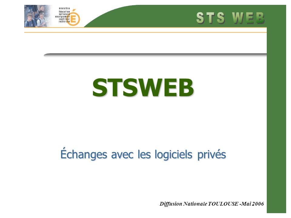 2 Échanges de STSWEB avec dautres logiciels STS_WEB (base EPP) STS_WEB (base EPP) Logiciel de gestion des élèves : Sconet ou logiciel privé Logiciel privé des emplois du temps Logiciel privé de gestion des Notes Structures Effectifs Structures et services Services Nomenclatures