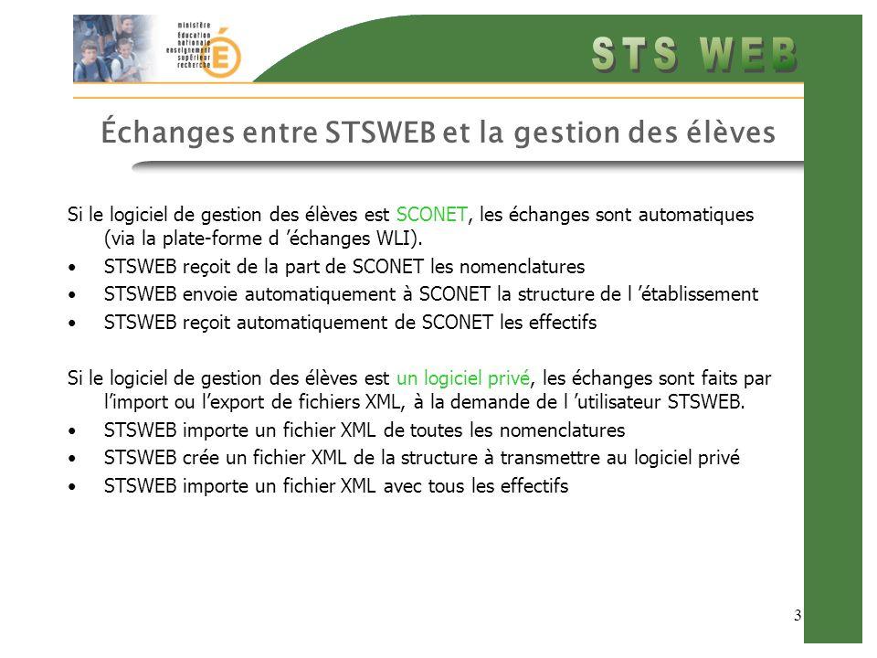 3 Échanges entre STSWEB et la gestion des élèves Si le logiciel de gestion des élèves est SCONET, les échanges sont automatiques (via la plate-forme d