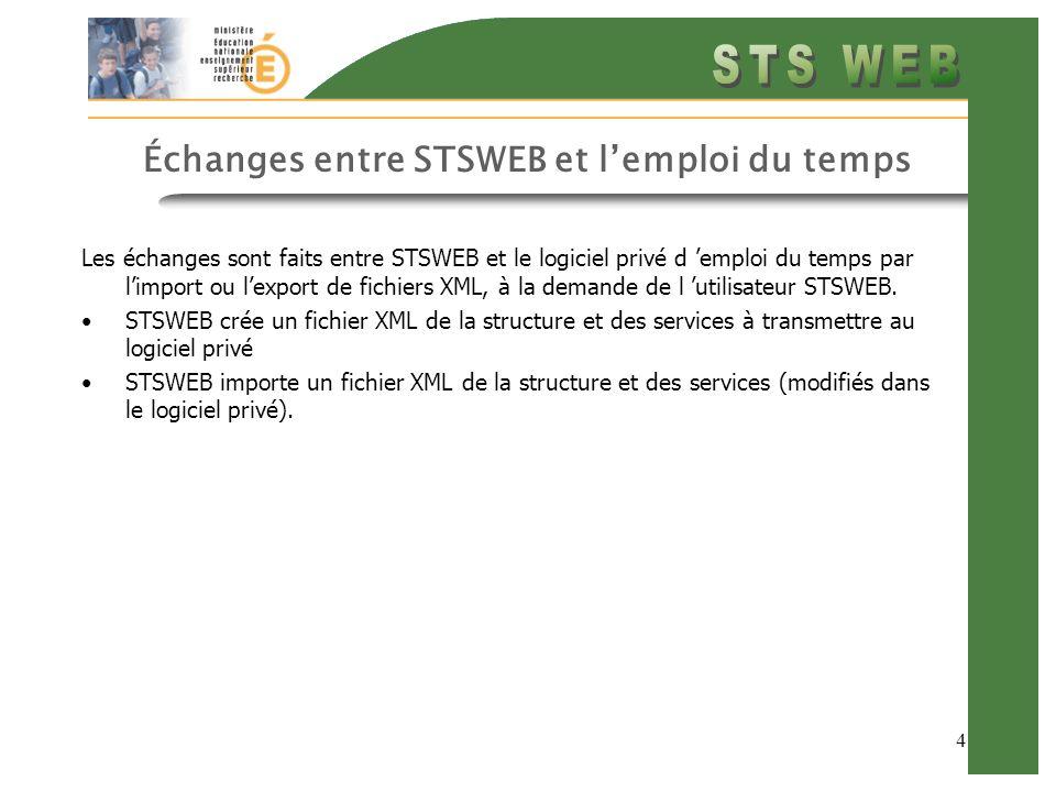 4 Échanges entre STSWEB et lemploi du temps Les échanges sont faits entre STSWEB et le logiciel privé d emploi du temps par limport ou lexport de fichiers XML, à la demande de l utilisateur STSWEB.
