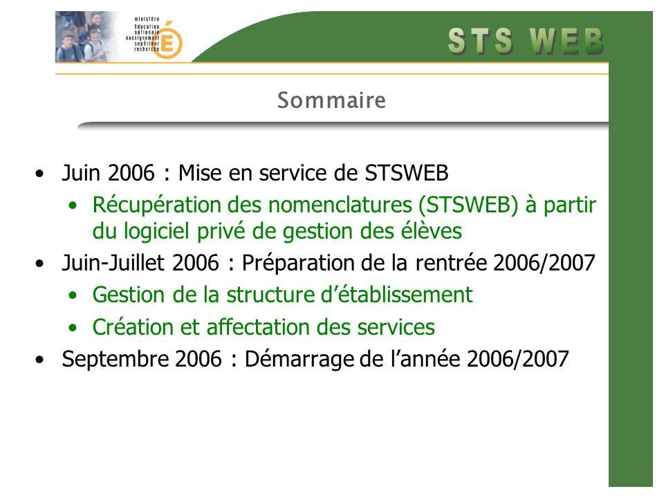 Sommaire Juin 2006 : Mise en service de STSWEB Récupération des nomenclatures (STSWEB) à partir du logiciel privé de gestion des élèves Juin-Juillet 2006 : Préparation de la rentrée 2006/2007 Gestion de la structure détablissement Création et affectation des services Septembre 2006 : Démarrage de lannée 2006/2007
