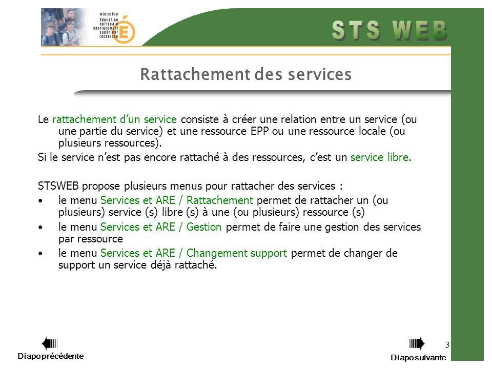 Diapo précédente Diapo suivante 3 Rattachement des services Le rattachement dun service consiste à créer une relation entre un service (ou une partie du service) et une ressource EPP ou une ressource locale (ou plusieurs ressources).