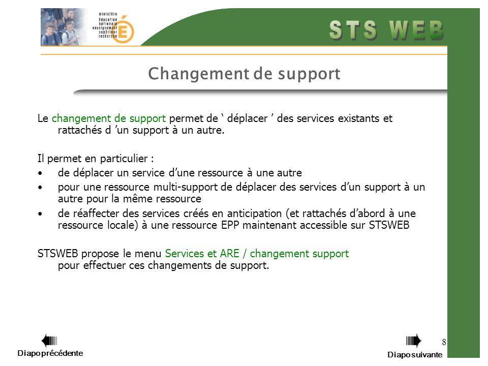 Diapo précédente Diapo suivante 8 Changement de support Le changement de support permet de déplacer des services existants et rattachés d un support à un autre.