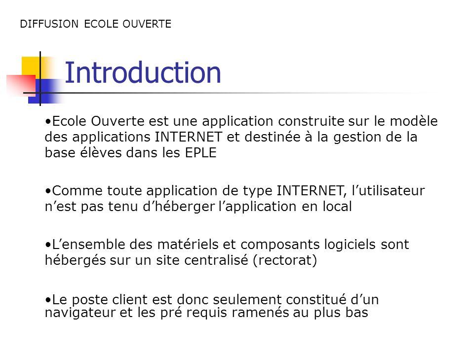 DIFFUSION ECOLE OUVERTE Ecole Ouverte est une application construite sur le modèle des applications INTERNET et destinée à la gestion de la base élève