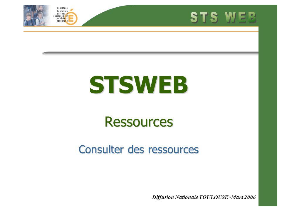 2 Ressources Ressource : Dans STSWEB, une ressource est un enseignant : –issu de la Base de Données Académique (BDA) ou Base EPP –ou une ressource locale (enseignant recruté par létablissement et payé sur les crédits du département, de la région) Ressource BDA : Les informations concernant laffectation dans létablissement (nombre dheures, support, modalités de service) dune ressource BDA sont consultables dans STSWEB mais proviennent de la base EPP.