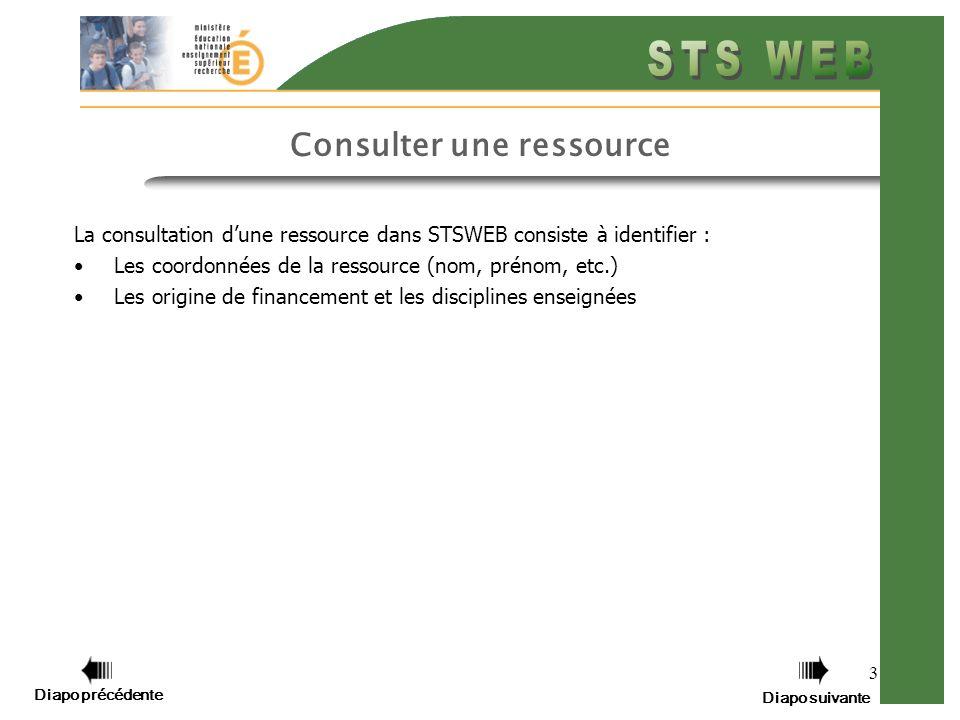 3 Consulter une ressource La consultation dune ressource dans STSWEB consiste à identifier : Les coordonnées de la ressource (nom, prénom, etc.) Les origine de financement et les disciplines enseignées Diapo précédente Diapo suivante