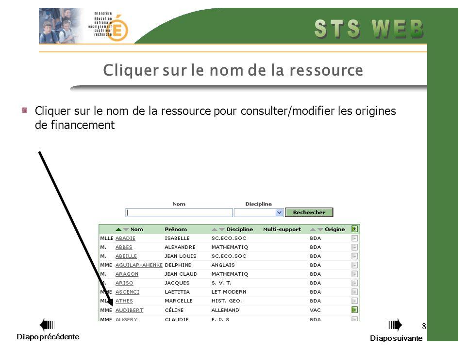 8 Cliquer sur le nom de la ressource pour consulter/modifier les origines de financement Cliquer sur le nom de la ressource Diapo précédente Diapo suivante