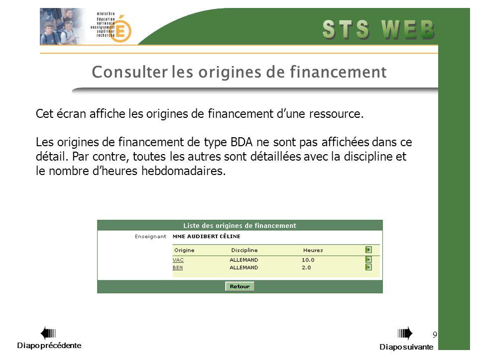 9 Cet écran affiche les origines de financement dune ressource.