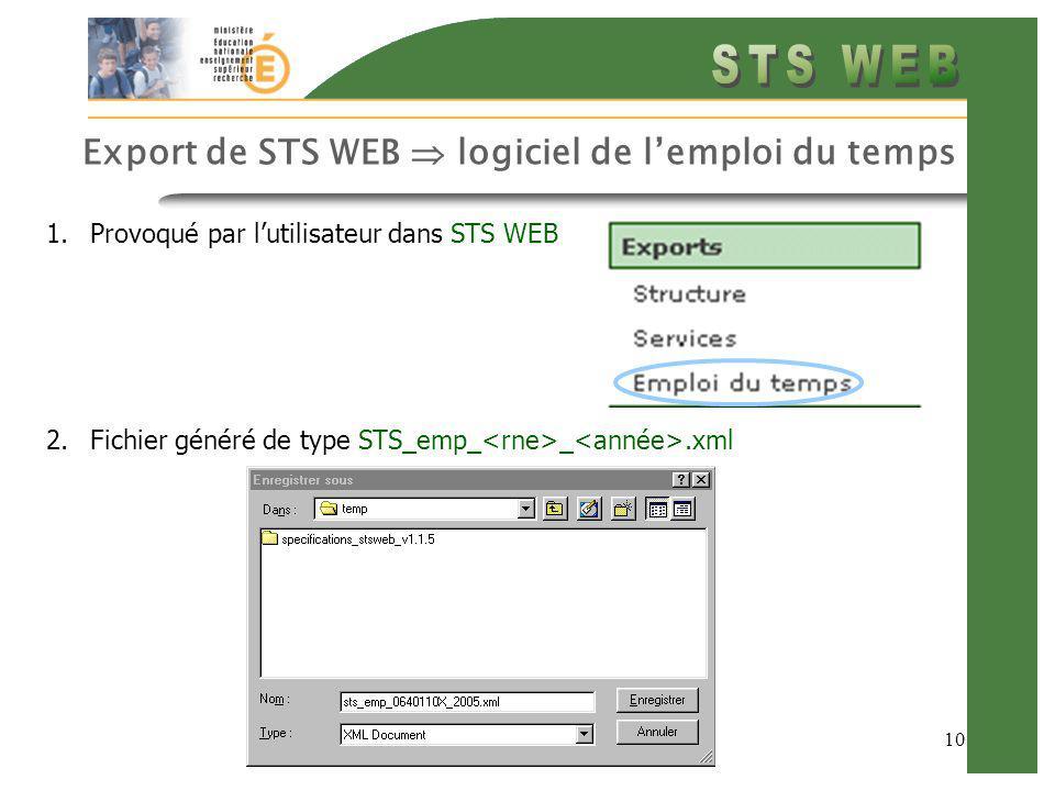 10 Export de STS WEB logiciel de lemploi du temps 1.Provoqué par lutilisateur dans STS WEB 2.Fichier généré de type STS_emp_ _.xml
