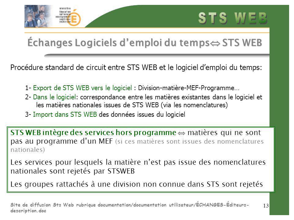 13 Échanges Logiciels demploi du temps STS WEB Procédure standard de circuit entre STS WEB et le logiciel demploi du temps: 1- Export de STS WEB vers le logiciel : Division-matière-MEF-Programme… 2- Dans le logiciel: correspondance entre les matières existantes dans le logiciel et les matières nationales issues de STS WEB (via les nomenclatures) 3- Import dans STS WEB des données issues du logiciel STS WEB intègre des services hors programme matières qui ne sont pas au programme dun MEF (si ces matières sont issues des nomenclatures nationales) Les services pour lesquels la matière nest pas issue des nomenclatures nationales sont rejetés par STSWEB Les groupes rattachés à une division non connue dans STS sont rejetés Site de diffusion Sts Web rubrique documentation/documentation utilisateur/ÉCHANGES-Éditeurs- description.doc
