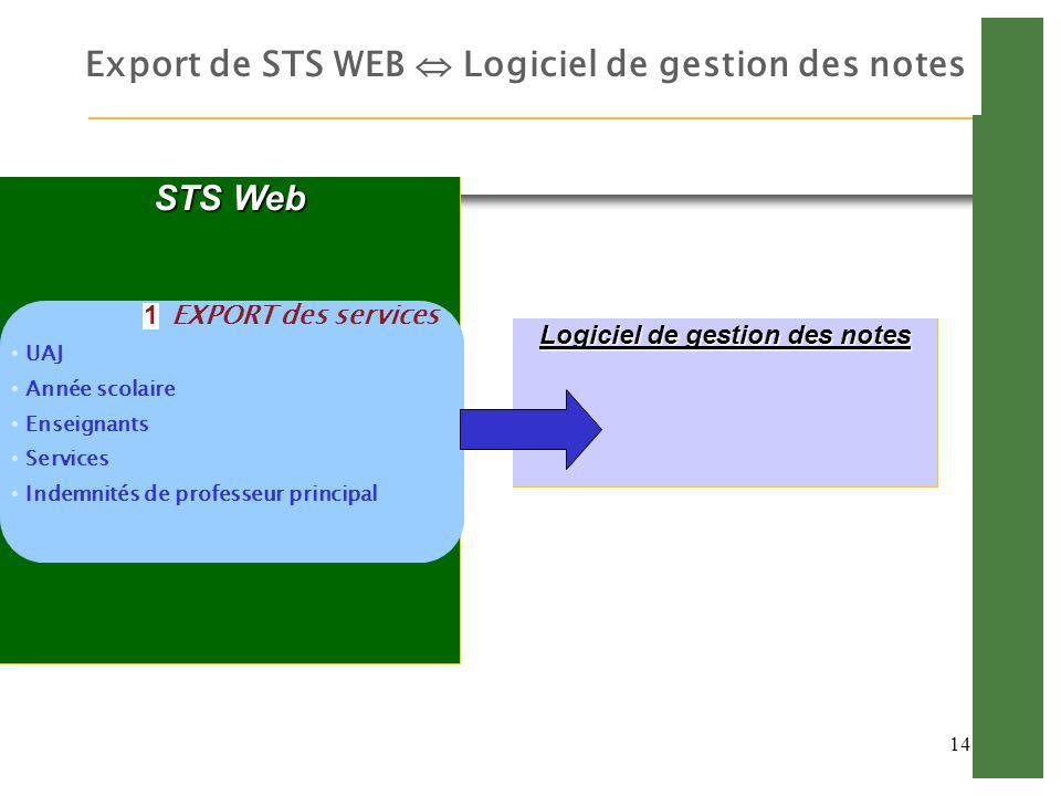14 Export de STS WEB Logiciel de gestion des notes STS Web Logiciel de gestion des notes EXPORT des services UAJ Année scolaire Enseignants Services Indemnités de professeur principal 1