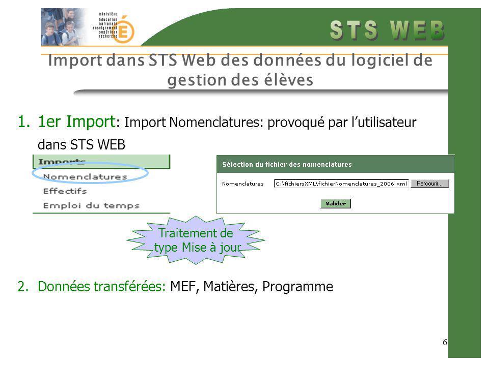 7 Import dans STS Web des données du logiciel de gestion des élèves 1.2nd Import : Import Effectifs: provoqué par lutilisateur dans STS WEB 2.Données transférées: éléments de structure, liens MEF-Structure, liens DIV-GROUPE, effectifs des structures et des liens Traitement de type Mise à jour