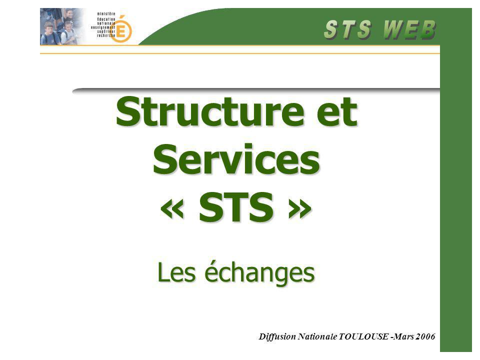 Diffusion Nationale TOULOUSE -Mars 2006 Structure et Services « STS » Les échanges