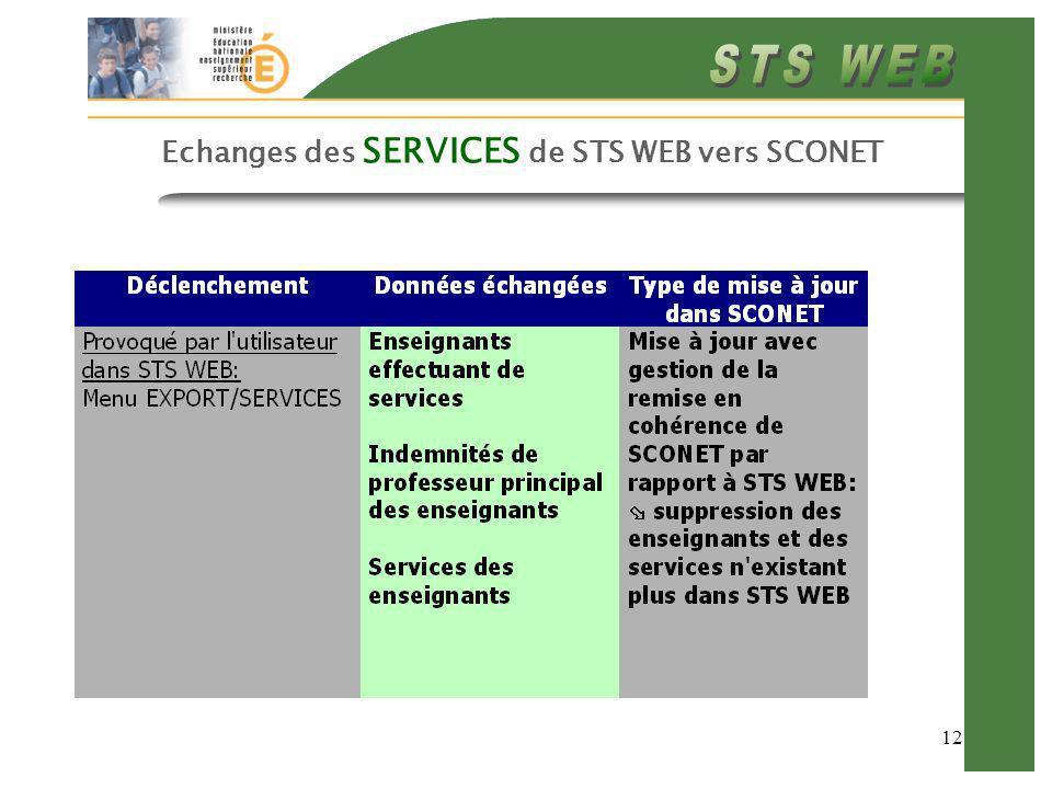 12 Echanges des SERVICES de STS WEB vers SCONET