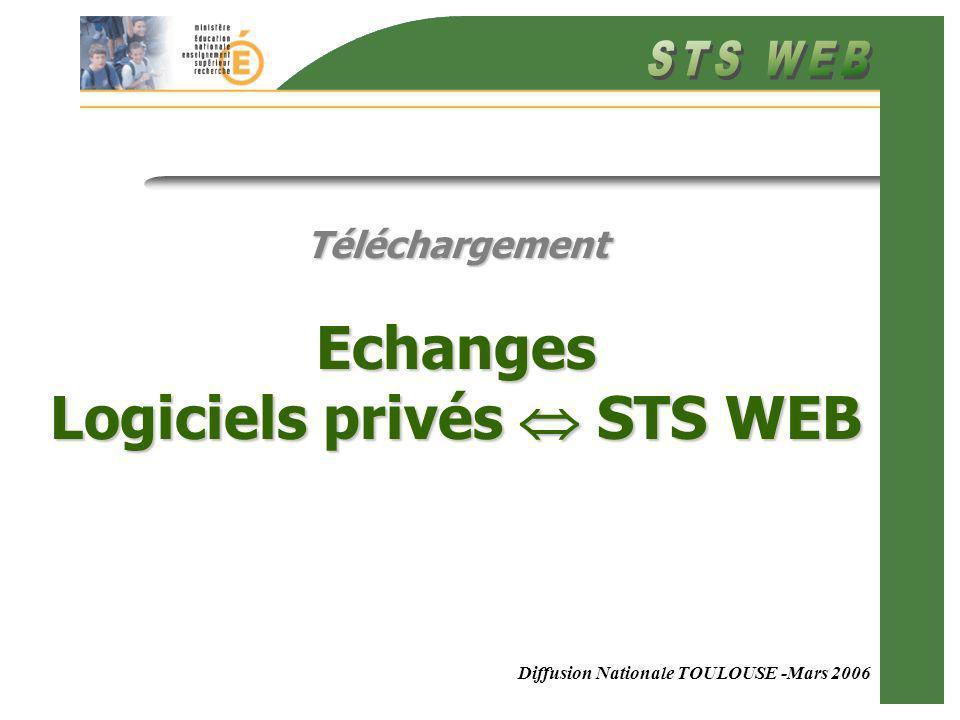 Diffusion Nationale TOULOUSE -Mars 2006 Téléchargement Echanges Logiciels privés STS WEB